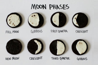 Moon Phases: Quarter Moons, Eclipses, New & Full Moons Decoded
