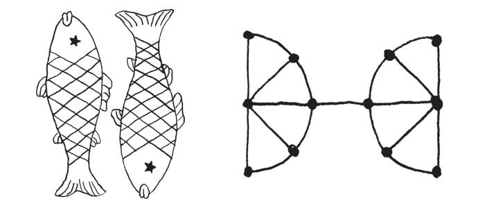 Aquarius dating tegn