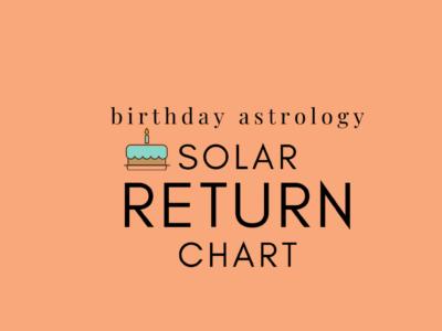 solar return calculator