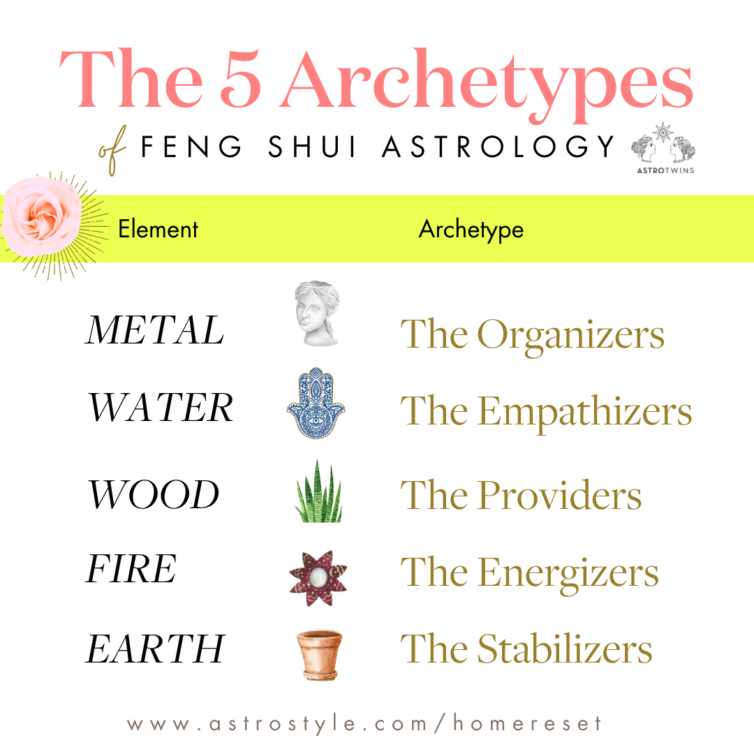 5 Elements of Feng Shui Astrology archetypes