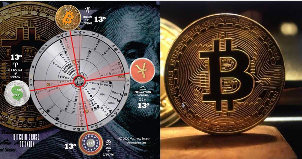 Bitcoin and Astrology